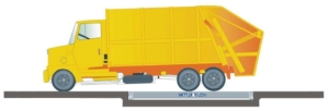 Single-Axle Truck Scale