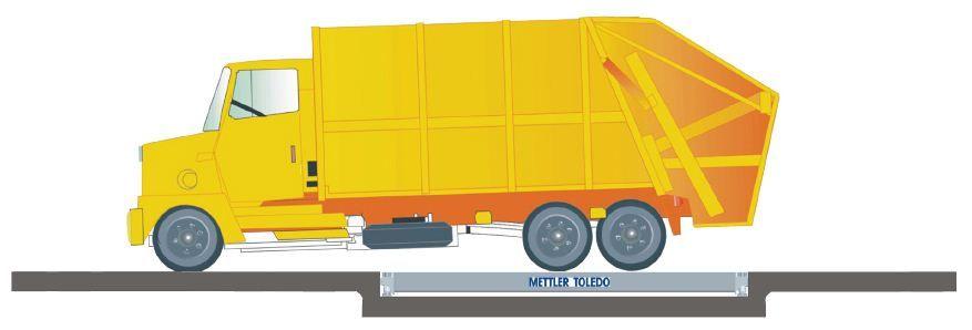 Single-Axle Truck Scale